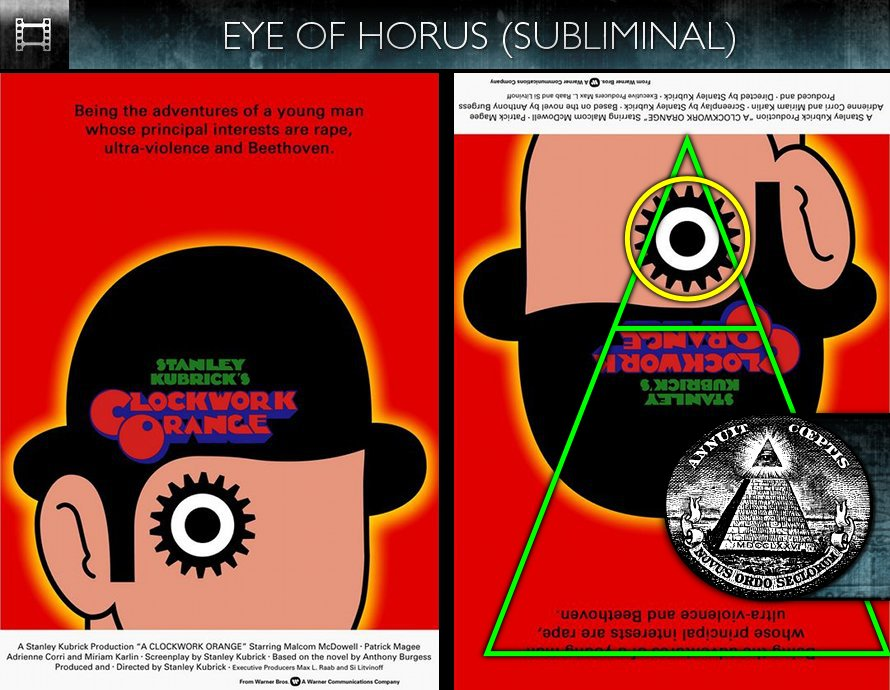 psychological concepts in a clockwork orange Which are the best brain twisting psychological thriller  a clockwork orange jacobs  here are mine top 20 most brain twisting, psychological thriller movies.