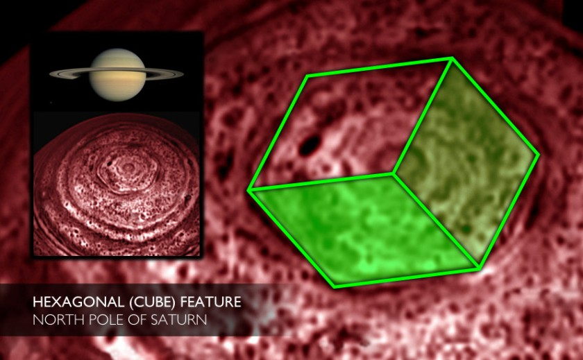 Saturn - Hexagonal Feature - North Pole