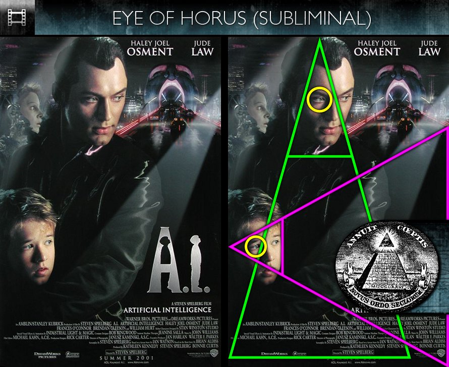 A.I. Artificial Intelligence (2001) - Poster - Eye of Horus - Subliminal