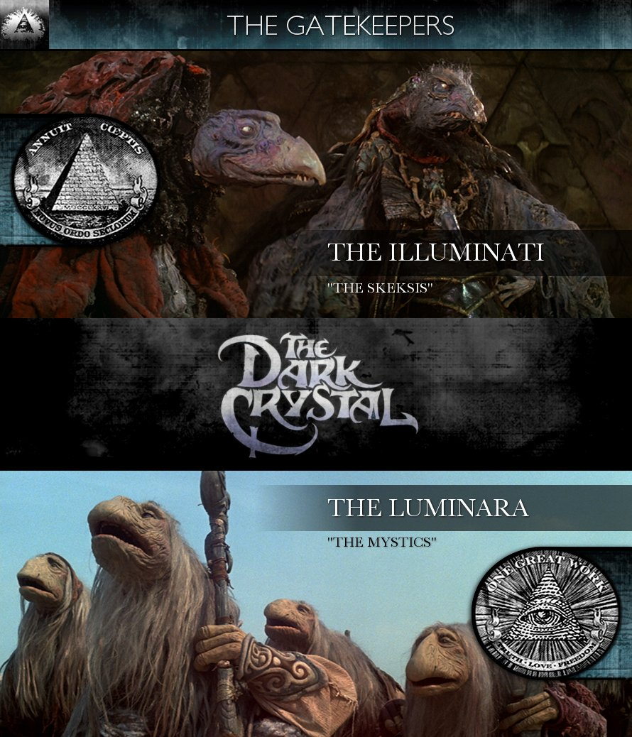 The Illuminati & The Luminara - The Dark Crystal (1982)