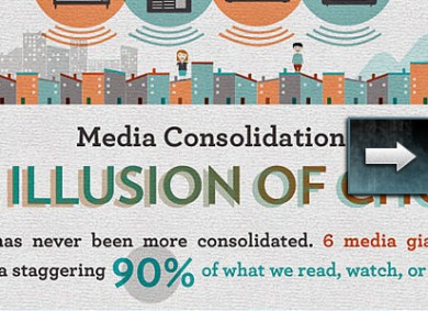 Media Consolidation Infographic-Button