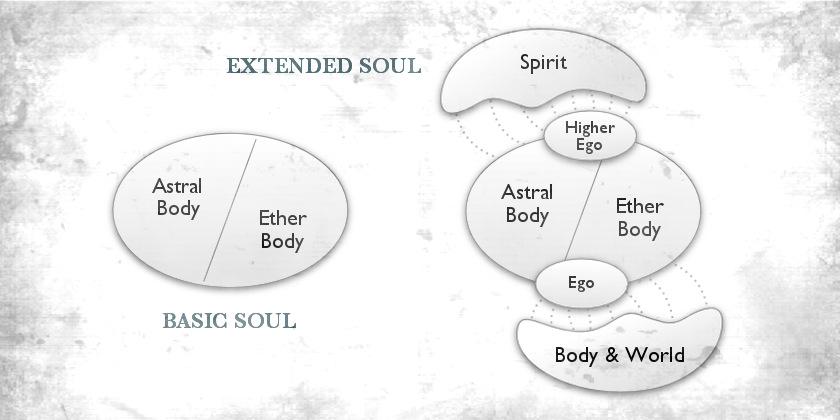 Demiurge - 2 - Soul Extension