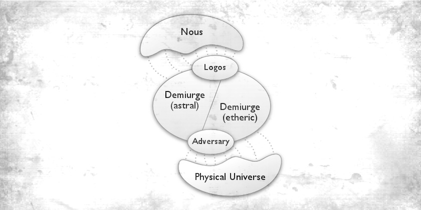 Demiurge - 4 - Universe Model