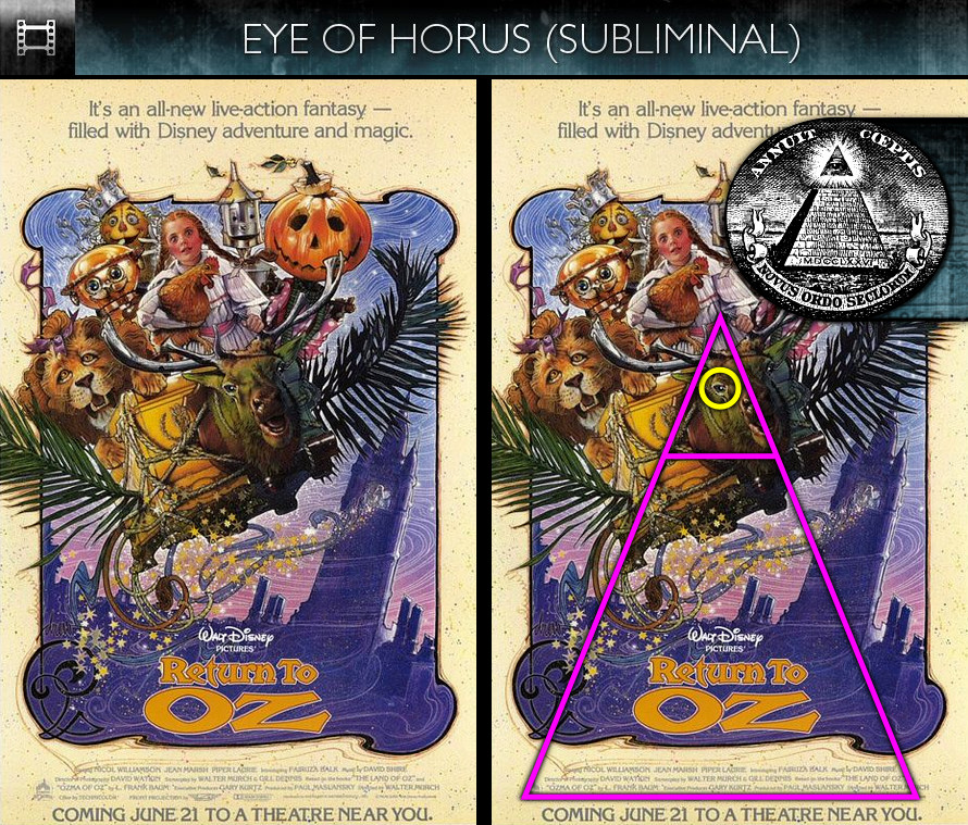 Return to Oz (1985) - Poster - Eye of Horus - Subliminal