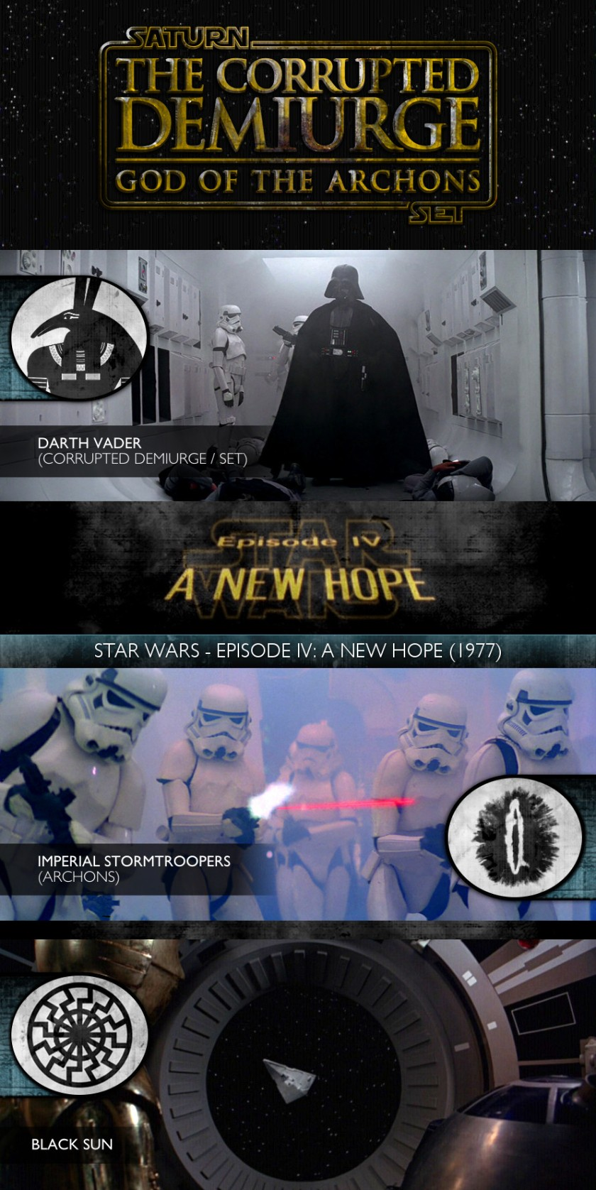 The Corrupted Demiurge - Star Wars - Episode IV - A New Hope (1977) - Darth Vader
