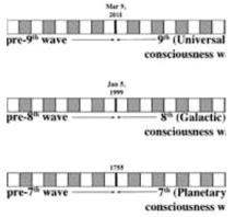HAARP Slide-11
